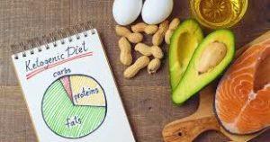 KetoGenic Accelerator Diet - nederland - instructie - bijwerkingen
